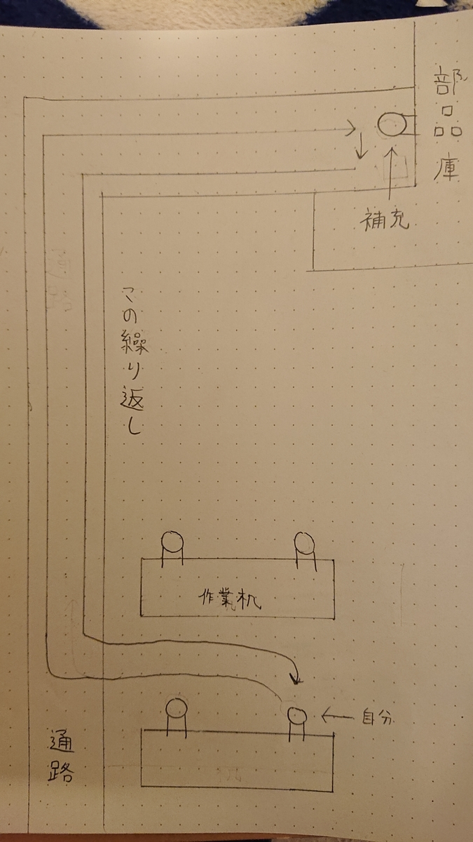 f:id:ikebana0:20190624165807j:plain