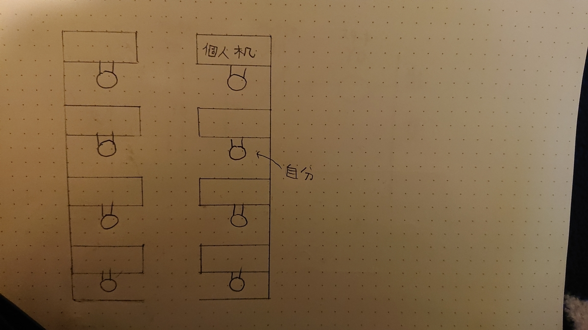 f:id:ikebana0:20190625191810j:plain
