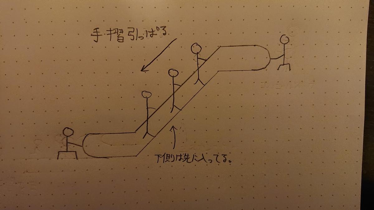 f:id:ikebana0:20190802005334j:plain