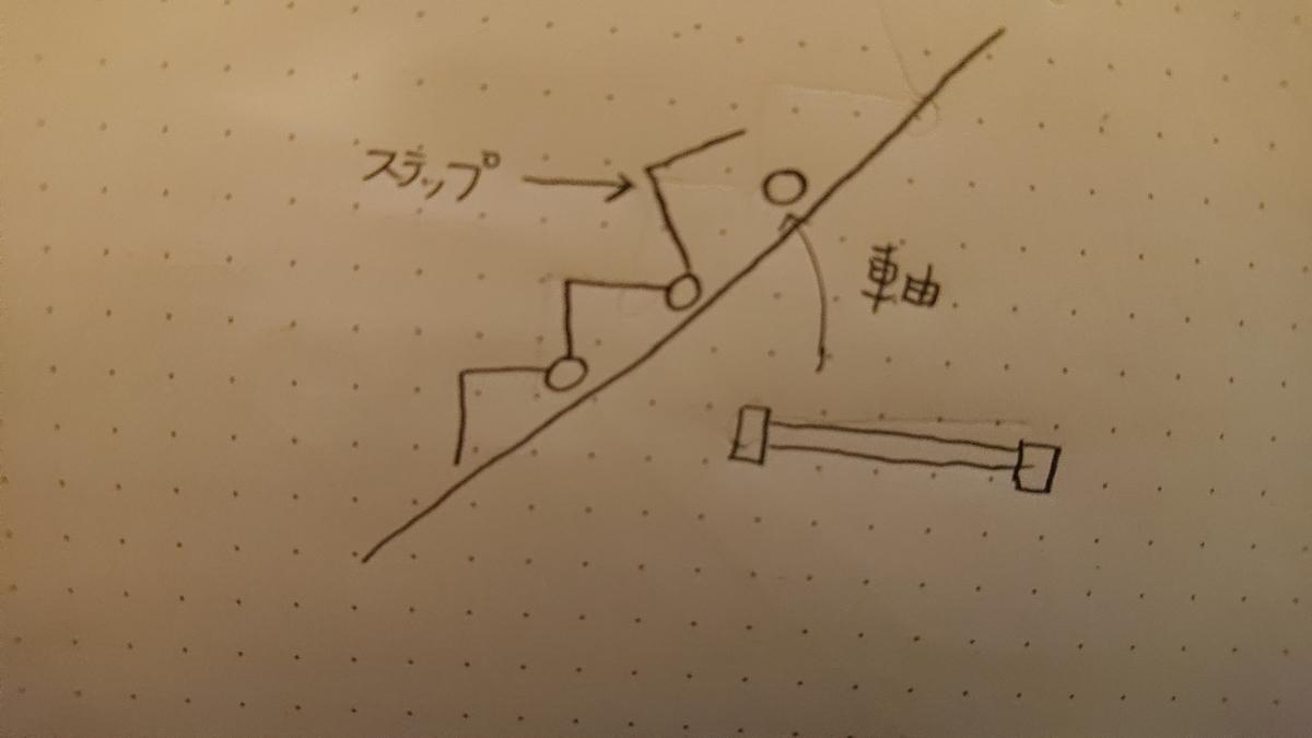 f:id:ikebana0:20190802023229j:plain