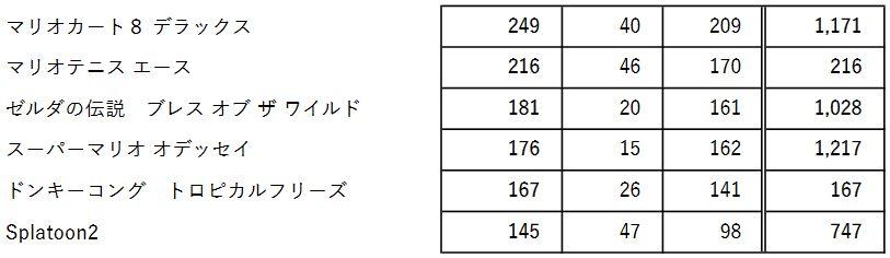 f:id:ikebukulog:20181101060351j:plain