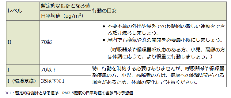 f:id:ikebukulog:20190118162202p:plain