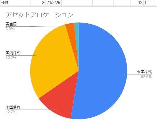 f:id:ikechin_official:20210225233830p:plain