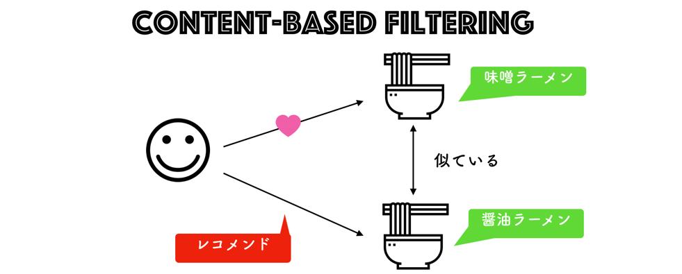 f:id:ikedaosushi:20190302204121p:plain