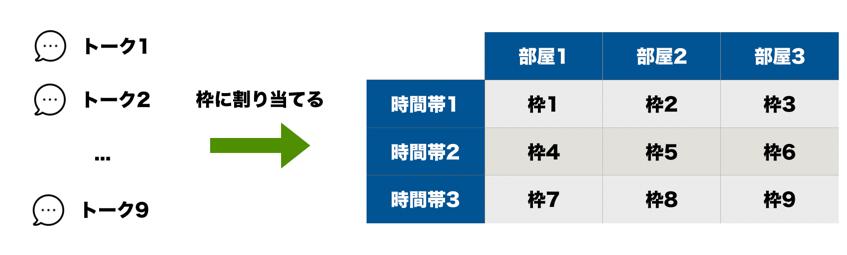 f:id:ikedaosushi:20190602120019p:plain