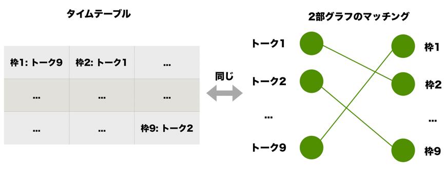 f:id:ikedaosushi:20190606152626p:plain