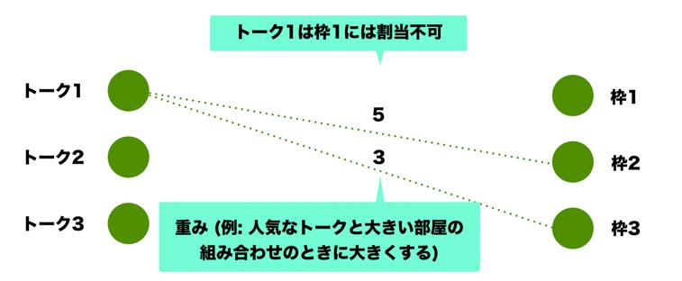 f:id:ikedaosushi:20190606155940p:plain
