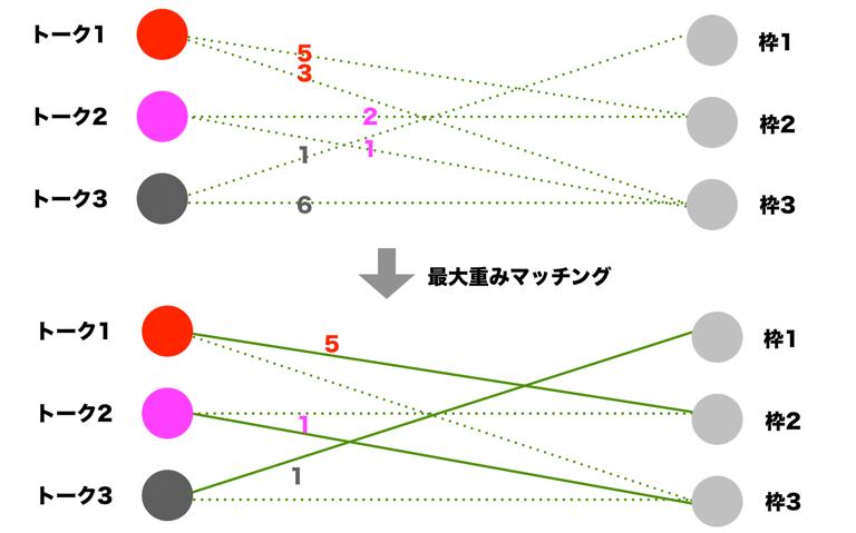 f:id:ikedaosushi:20190606160156p:plain