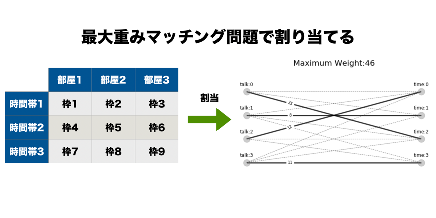 f:id:ikedaosushi:20190606171352p:plain