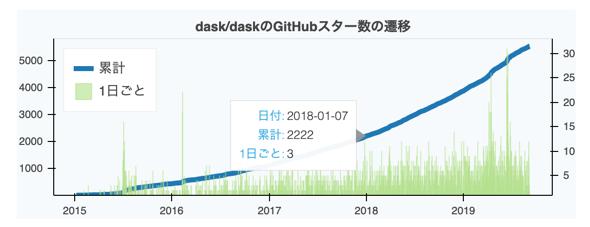 f:id:ikedaosushi:20190909043158p:plain