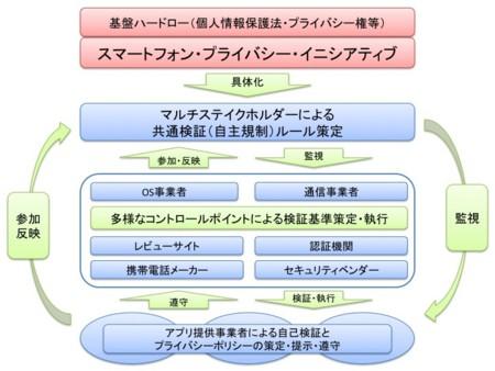 f:id:ikegai:20130703182357j:image