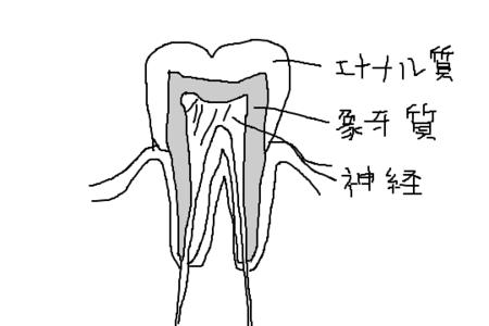 f:id:ikego:20131021171135p:plain