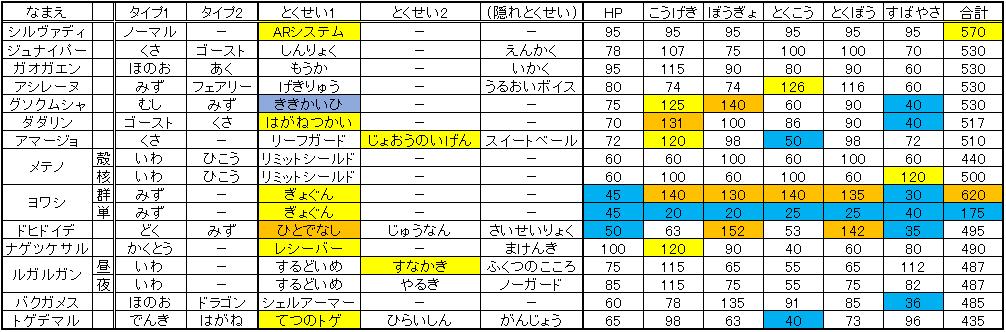 f:id:ikekoArgentine:20161122121505p:plain