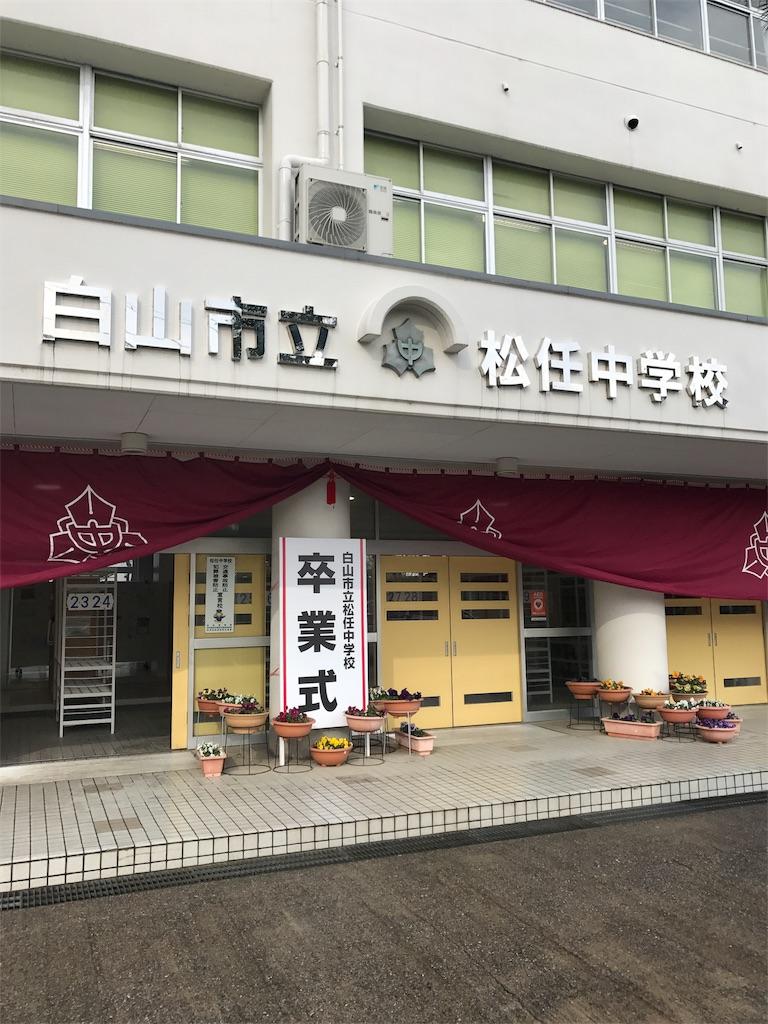 f:id:ikemotomasaru:20170310121336j:image