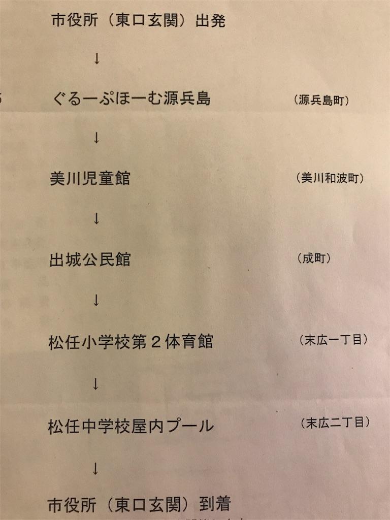 f:id:ikemotomasaru:20170425082950j:image