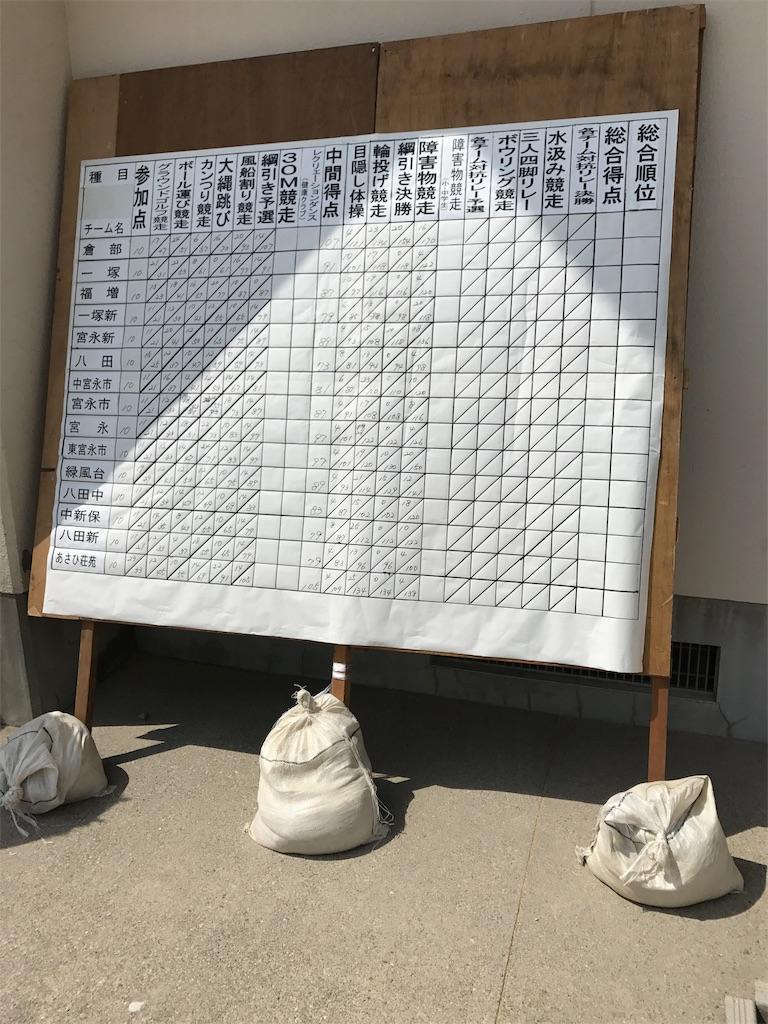 f:id:ikemotomasaru:20170527154558j:image