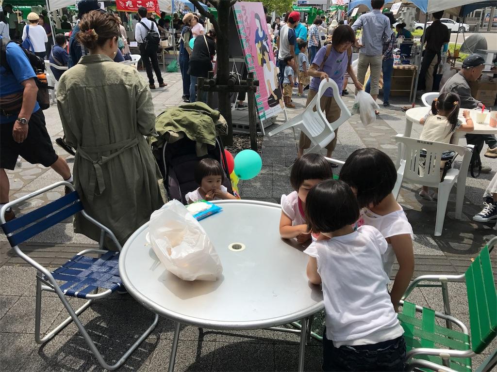 f:id:ikemotomasaru:20170623063402j:image