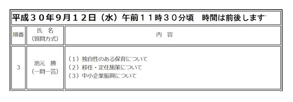 f:id:ikemotomasaru:20180908162421j:image