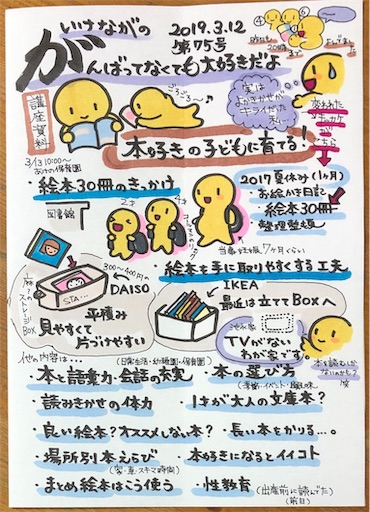 f:id:ikenagayoshie:20190314130145j:image