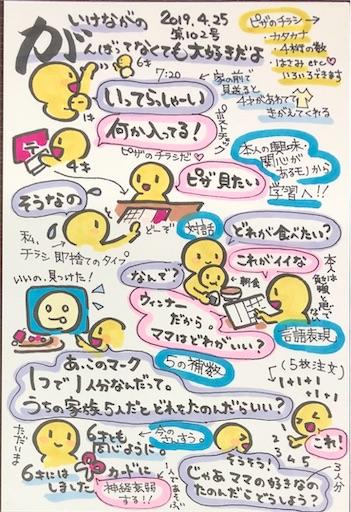 f:id:ikenagayoshie:20190425051850j:image