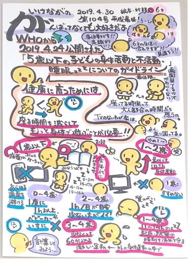 f:id:ikenagayoshie:20190430063621j:image