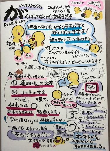 f:id:ikenagayoshie:20190430070238j:image