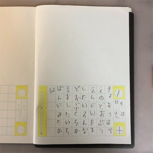 f:id:ikenagayoshie:20190502060255j:image