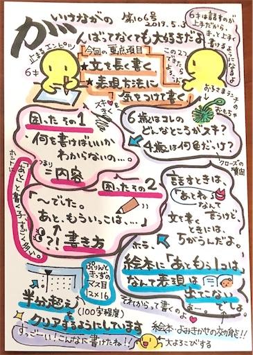 f:id:ikenagayoshie:20190503072827j:image