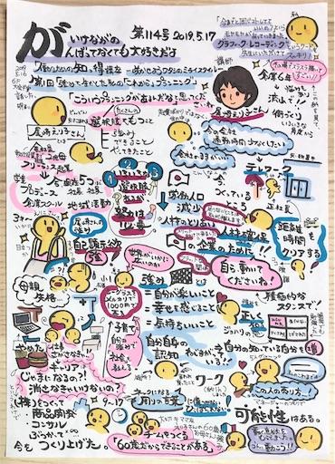 f:id:ikenagayoshie:20190521113828j:image