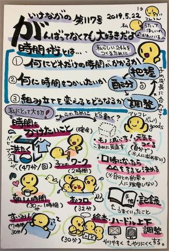 f:id:ikenagayoshie:20190522123433j:image
