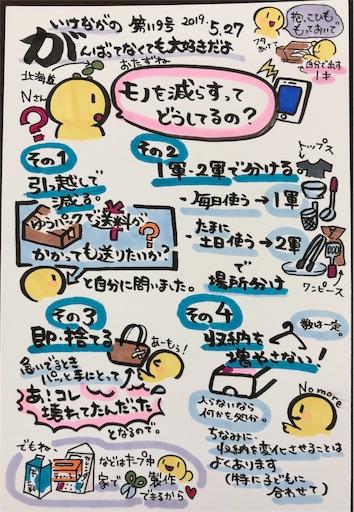 f:id:ikenagayoshie:20190529055700j:image