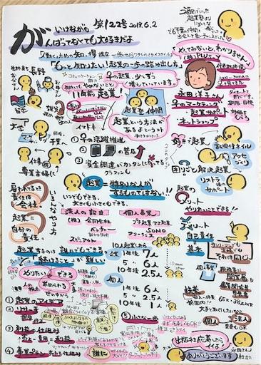 f:id:ikenagayoshie:20190602053154j:image