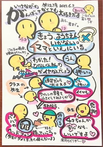 f:id:ikenagayoshie:20190603133737j:image