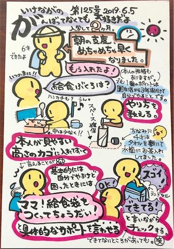 f:id:ikenagayoshie:20190605053709j:image