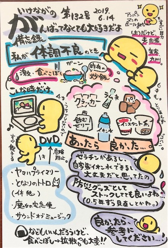 f:id:ikenagayoshie:20190614152018j:image