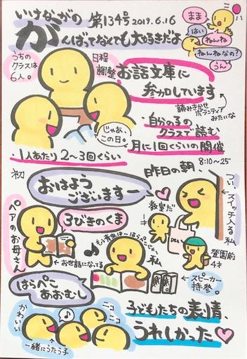 f:id:ikenagayoshie:20190615073429j:image