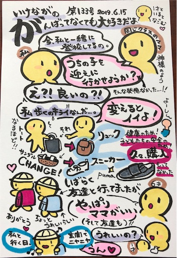f:id:ikenagayoshie:20190615073813j:image