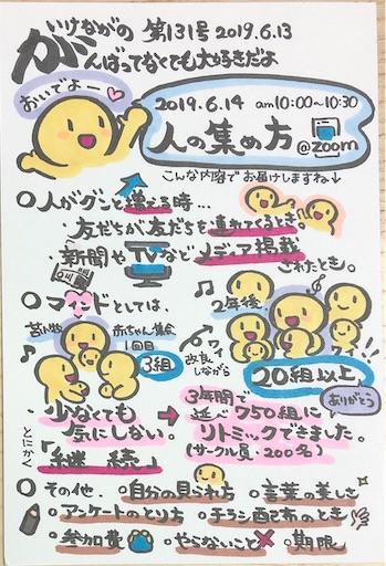 f:id:ikenagayoshie:20190615094825j:image