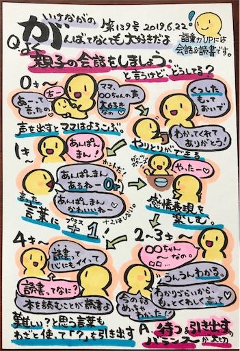 f:id:ikenagayoshie:20190622063456j:image