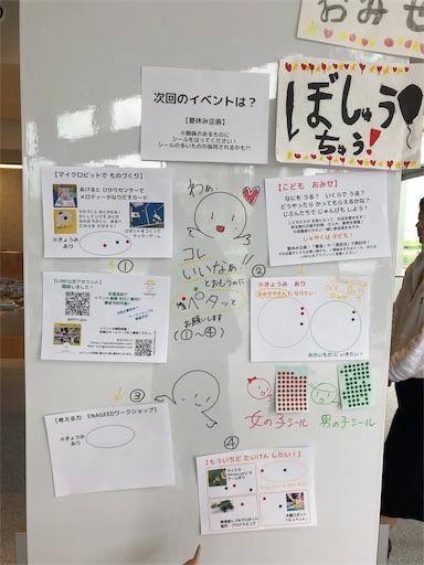 f:id:ikenagayoshie:20190623131636j:image