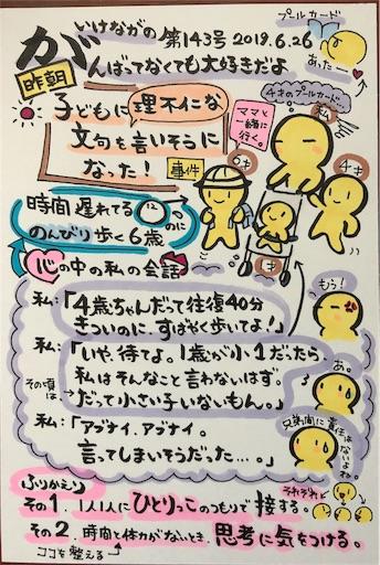 f:id:ikenagayoshie:20190626055548j:image