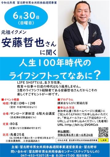 f:id:ikenagayoshie:20190630202436j:image