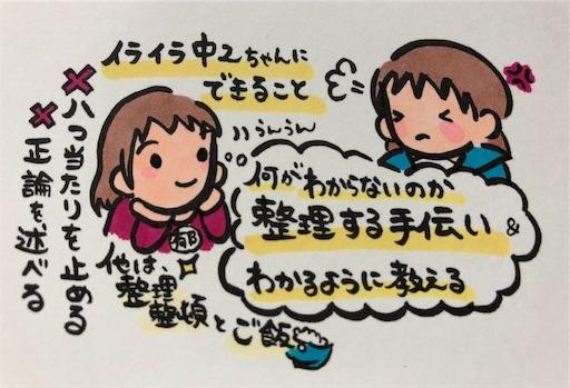 f:id:ikenagayoshie:20190707054649j:image