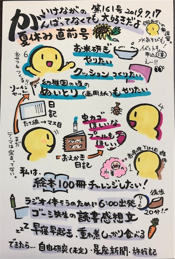 f:id:ikenagayoshie:20190717051324j:image