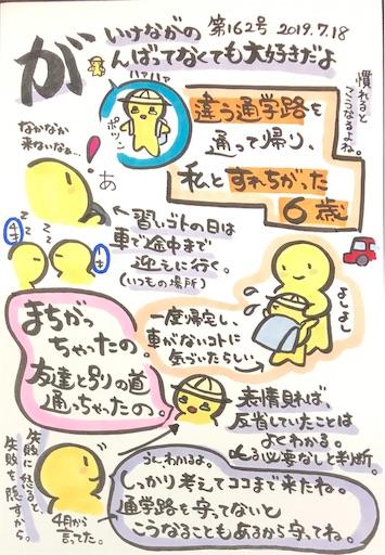 f:id:ikenagayoshie:20190718050705j:image