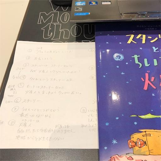 f:id:ikenagayoshie:20190721062837j:image