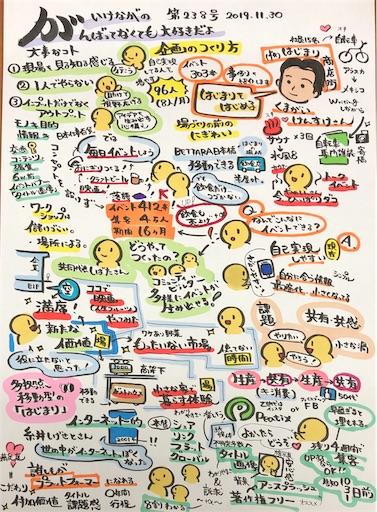 f:id:ikenagayoshie:20191130053036j:image