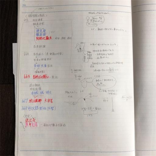 f:id:ikenagayoshie:20200215034837j:image