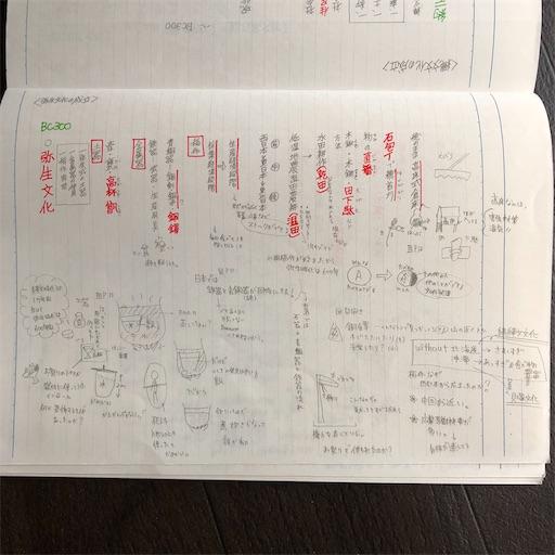 f:id:ikenagayoshie:20200215034849j:image