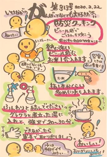 f:id:ikenagayoshie:20200222043818j:image